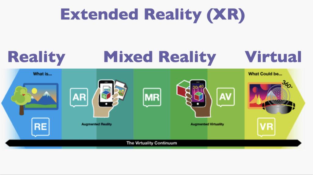 XR definition